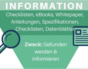 Infografik-Sales-Funnel_Information