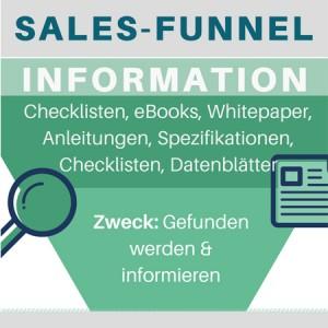 Was ist eigentlich: Der Sales-Funnel (Infografik)