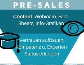 Infografik-Sales-Funnel_Presales