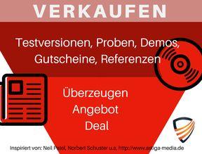 Infografik-Sales-Funnel_Verkaufen