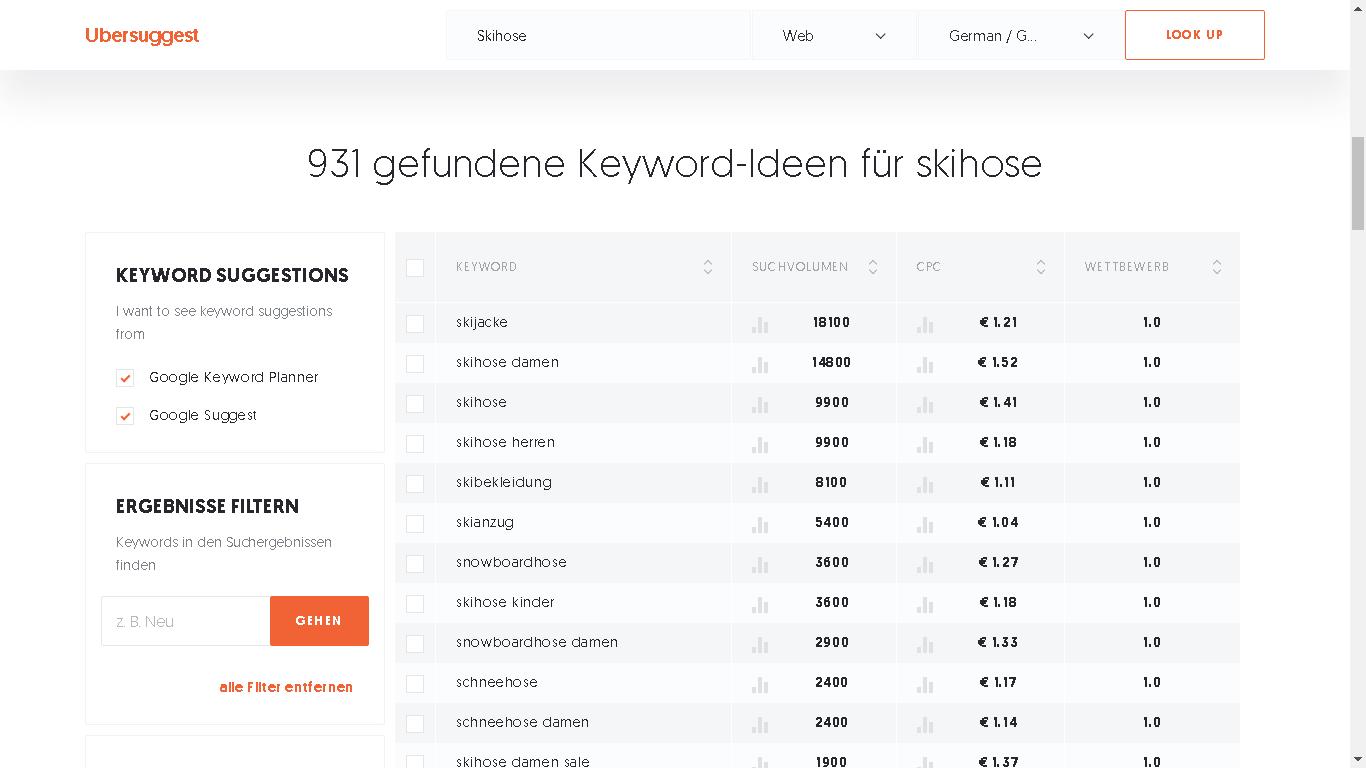 Screenshot_Keywordrecherche für Produktbeschreibungen_Ubersuggest