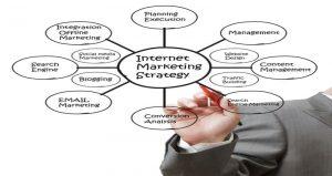 Content Marketing Phasen