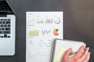 Marktanteil für unterschiedliche Produkte eines Produktportfolios